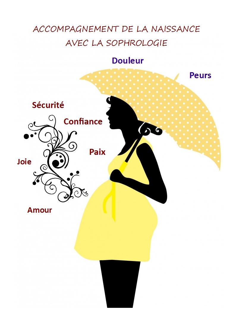 La sophrologie comme accompagnement à la naissance